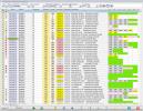 Produzione: analisi avanzamento ordini