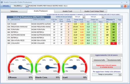 Produzione - analisi prestazioni ordine di produzione
