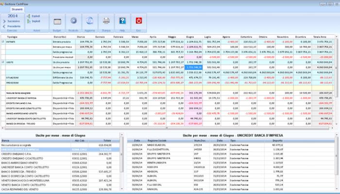 Amministrazione: cash flow
