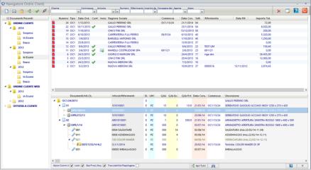 Commerciale: portafoglio ordini – analisi tracciabilità righe d'ordine